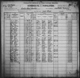 1900 census - Lincolm School Township, Burleigh County, North Dakota