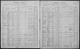 1905 US census - Weyauwega, Waupaca County, Wisconsin - Family of Adam and Emma Ballard