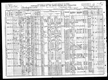1910 US census - Cleveland, Cuyahoga County, Ohio - Family of James J. Ashdown
